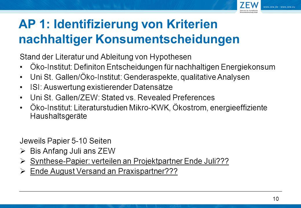 AP 1: Identifizierung von Kriterien nachhaltiger Konsumentscheidungen