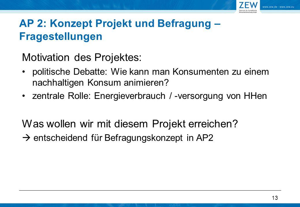 AP 2: Konzept Projekt und Befragung – Fragestellungen