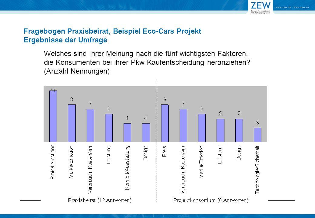 Fragebogen Praxisbeirat, Beispiel Eco-Cars Projekt Ergebnisse der Umfrage