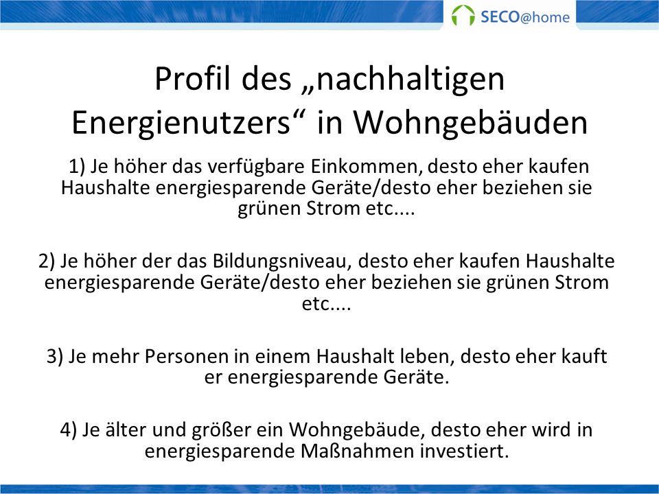 """Profil des """"nachhaltigen Energienutzers in Wohngebäuden"""