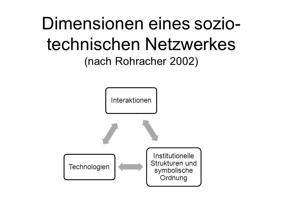 Dimensionen eines sozio-technischen Netzwerkes (nach Rohracher 2002)