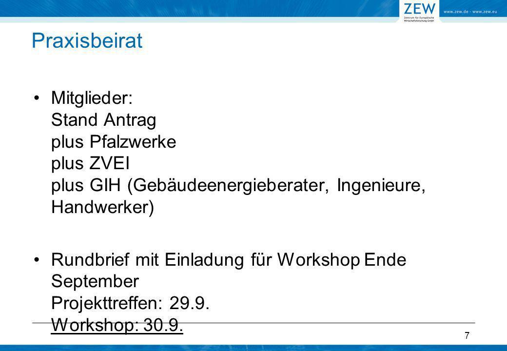 Praxisbeirat Mitglieder: Stand Antrag plus Pfalzwerke plus ZVEI plus GIH (Gebäudeenergieberater, Ingenieure, Handwerker)