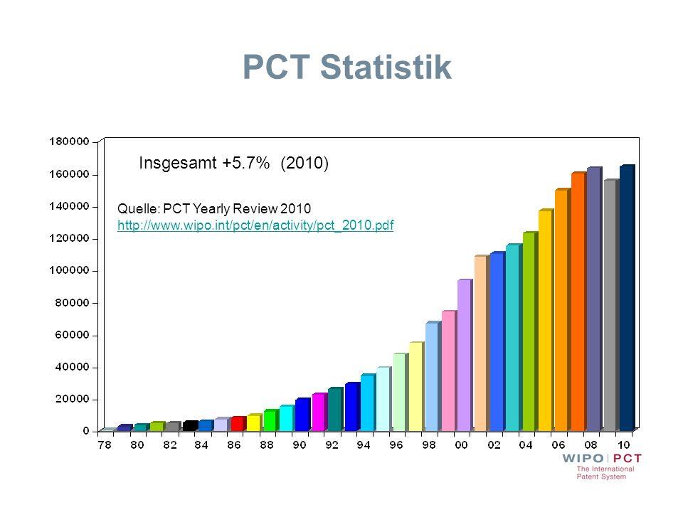 PCT Statistik Insgesamt +5.7% (2010)