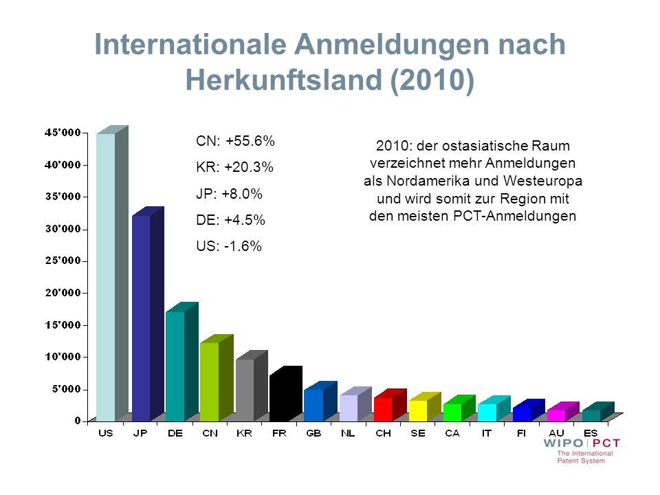 Internationale Anmeldungen nach Herkunftsland (2010)