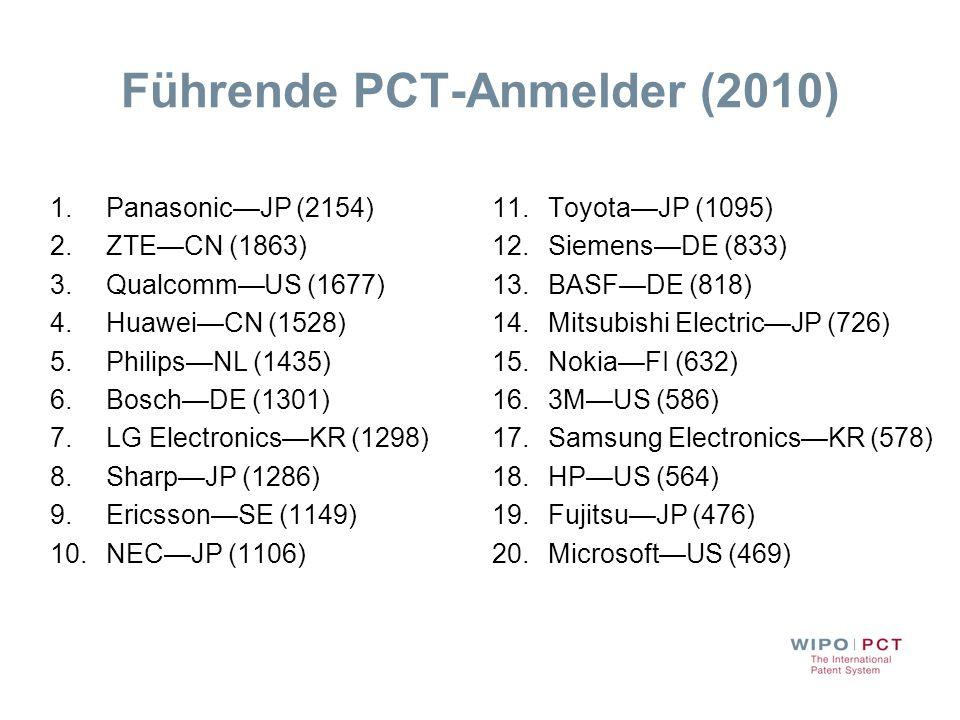 Führende PCT-Anmelder (2010)