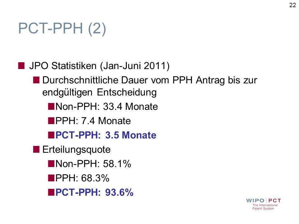 PCT-PPH (2) JPO Statistiken (Jan-Juni 2011)