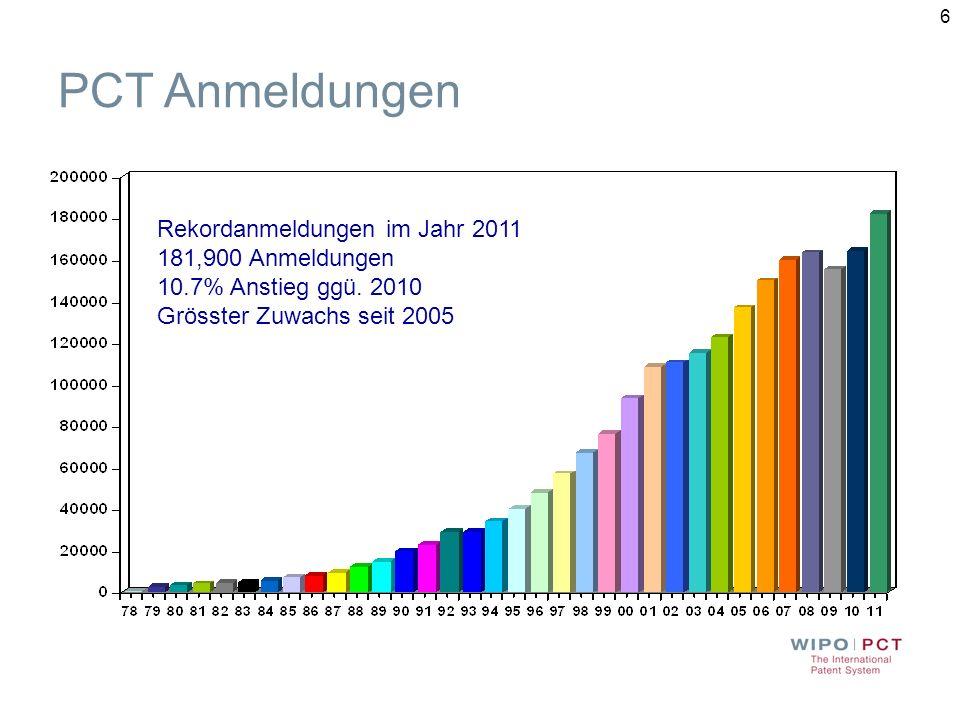 PCT Anmeldungen Rekordanmeldungen im Jahr 2011 181,900 Anmeldungen