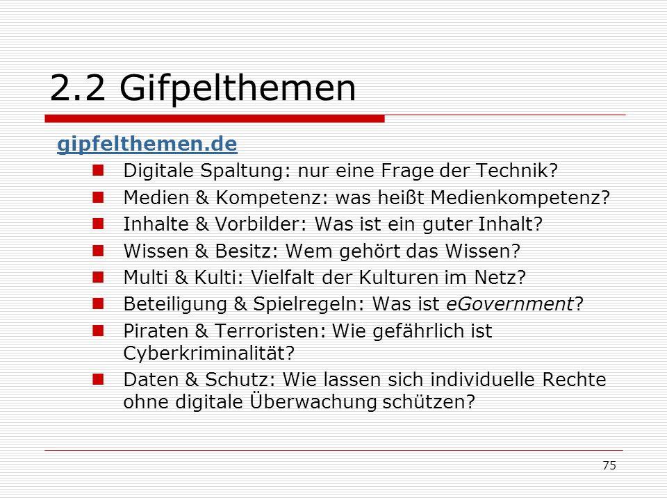 2.2 Gifpelthemen gipfelthemen.de