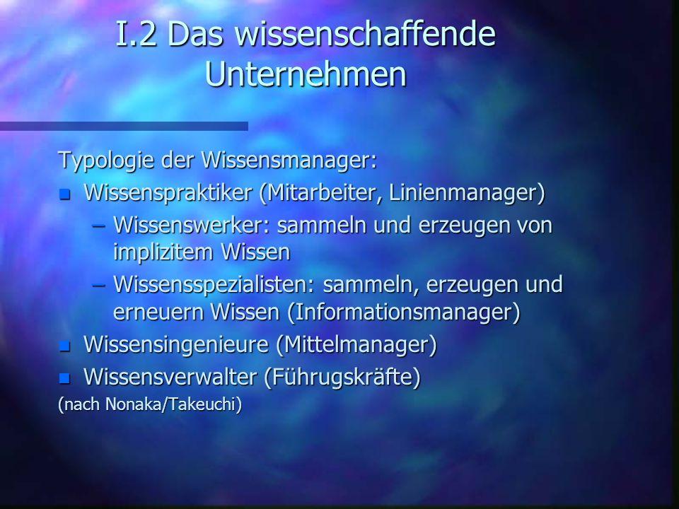 I.2 Das wissenschaffende Unternehmen