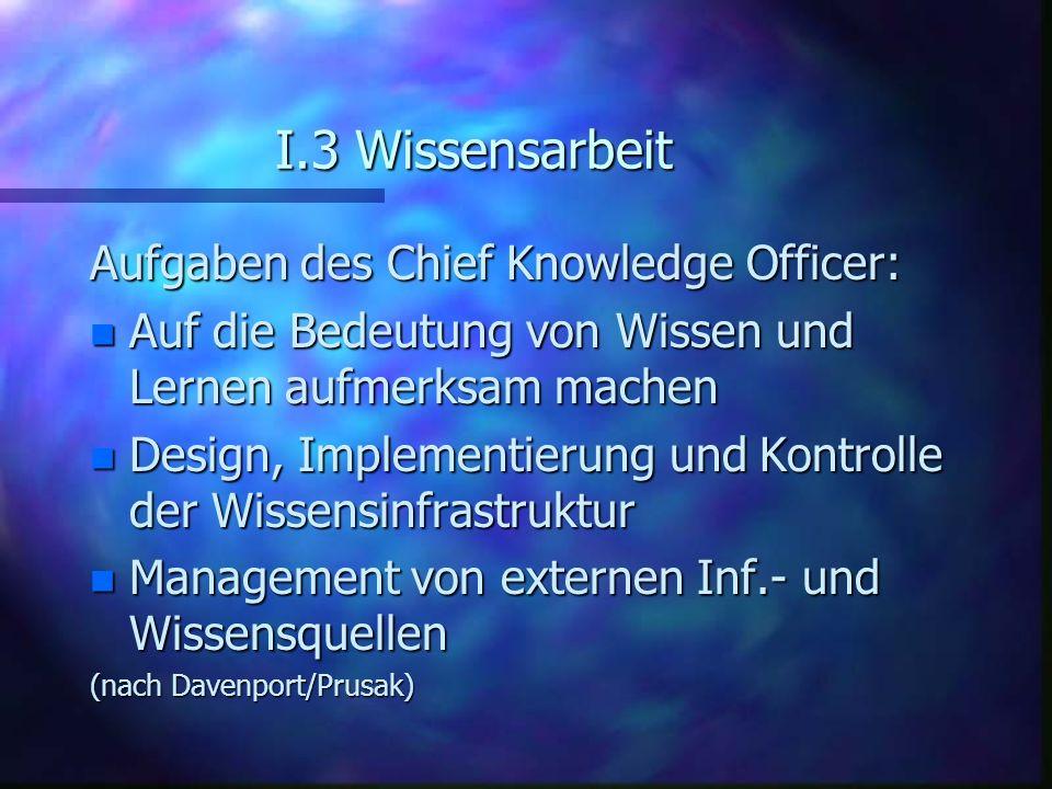 I.3 Wissensarbeit Aufgaben des Chief Knowledge Officer: