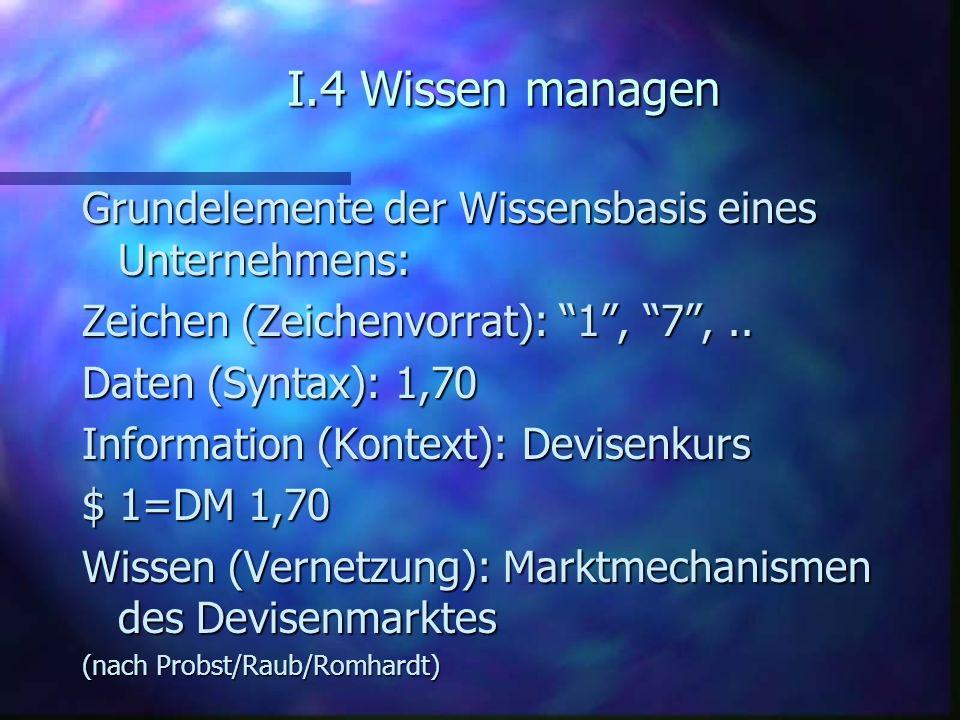 I.4 Wissen managen Grundelemente der Wissensbasis eines Unternehmens: