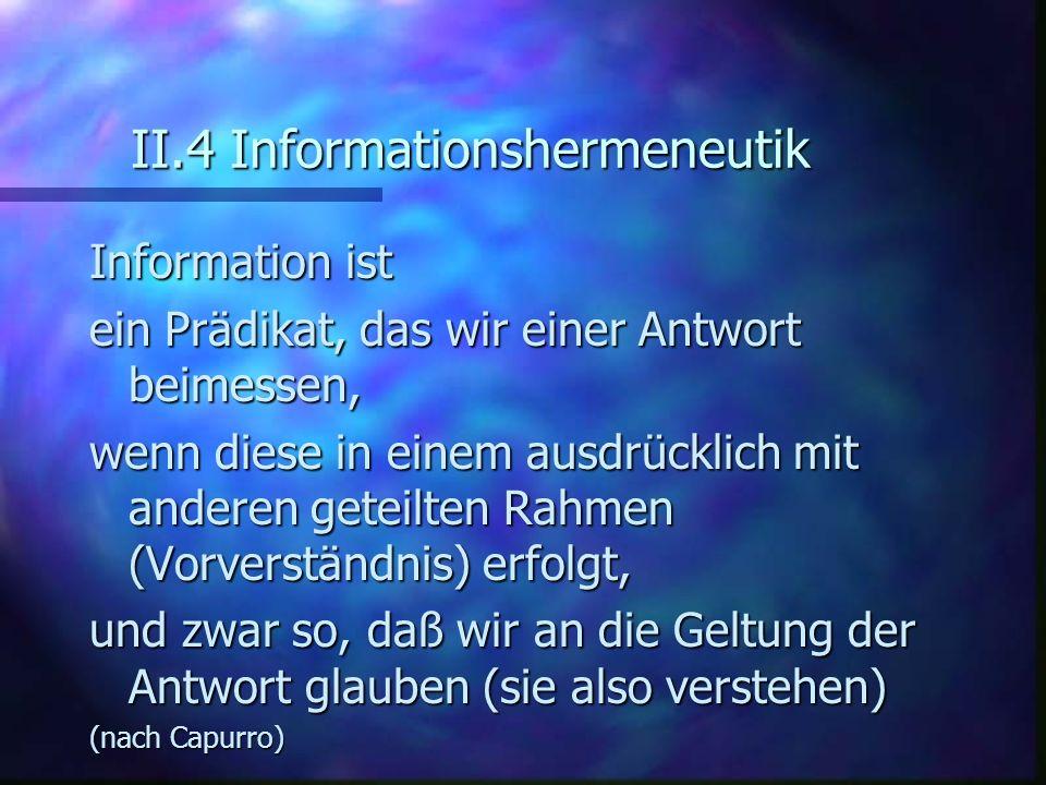 II.4 Informationshermeneutik