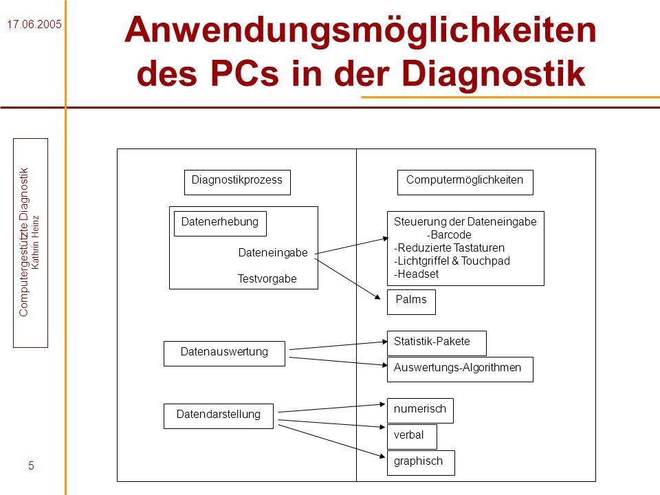 Anwendungsmöglichkeiten des PCs in der Diagnostik