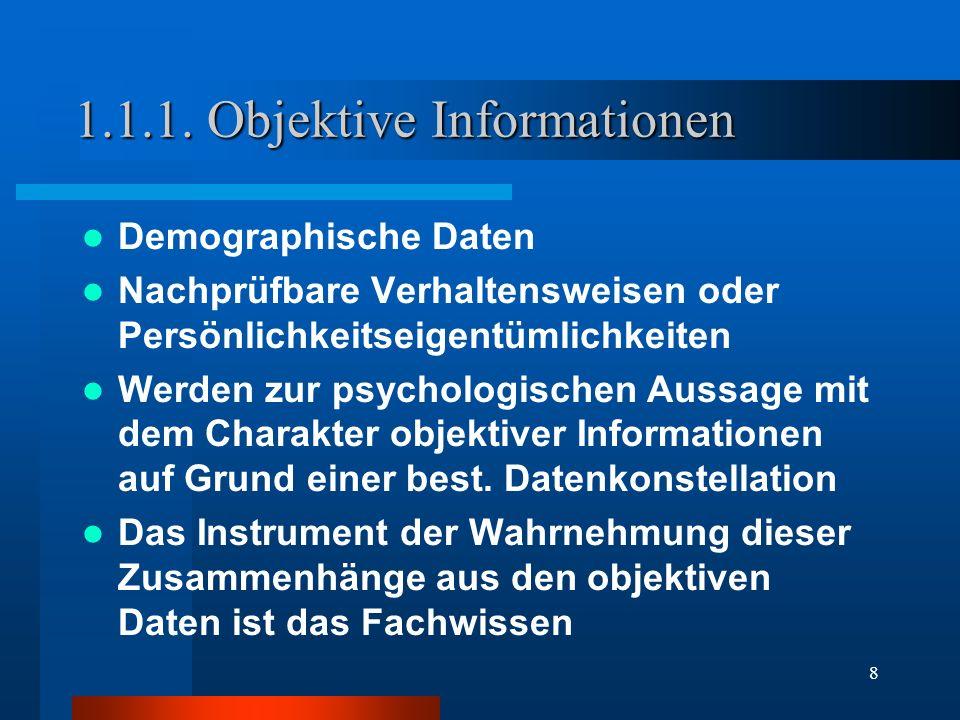 1.1.1. Objektive Informationen