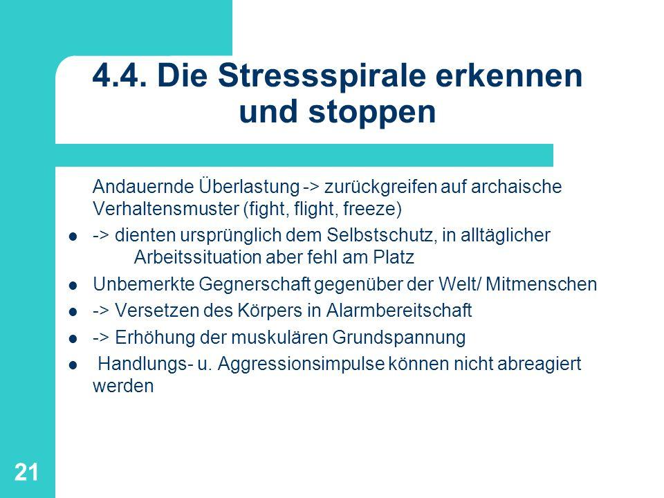 4.4. Die Stressspirale erkennen und stoppen