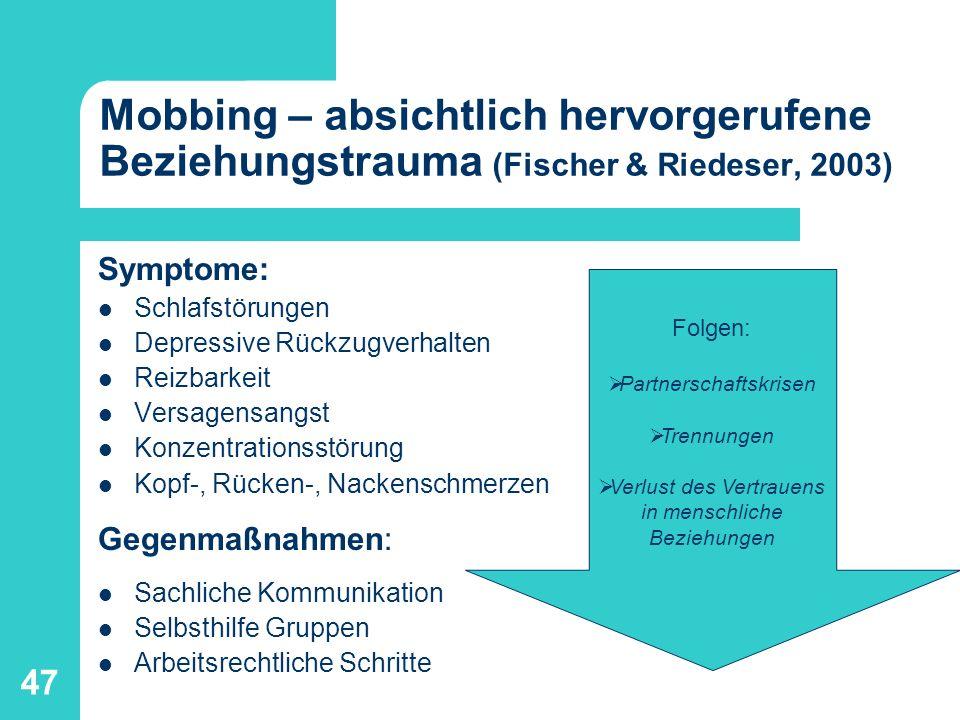 Mobbing – absichtlich hervorgerufene Beziehungstrauma (Fischer & Riedeser, 2003)