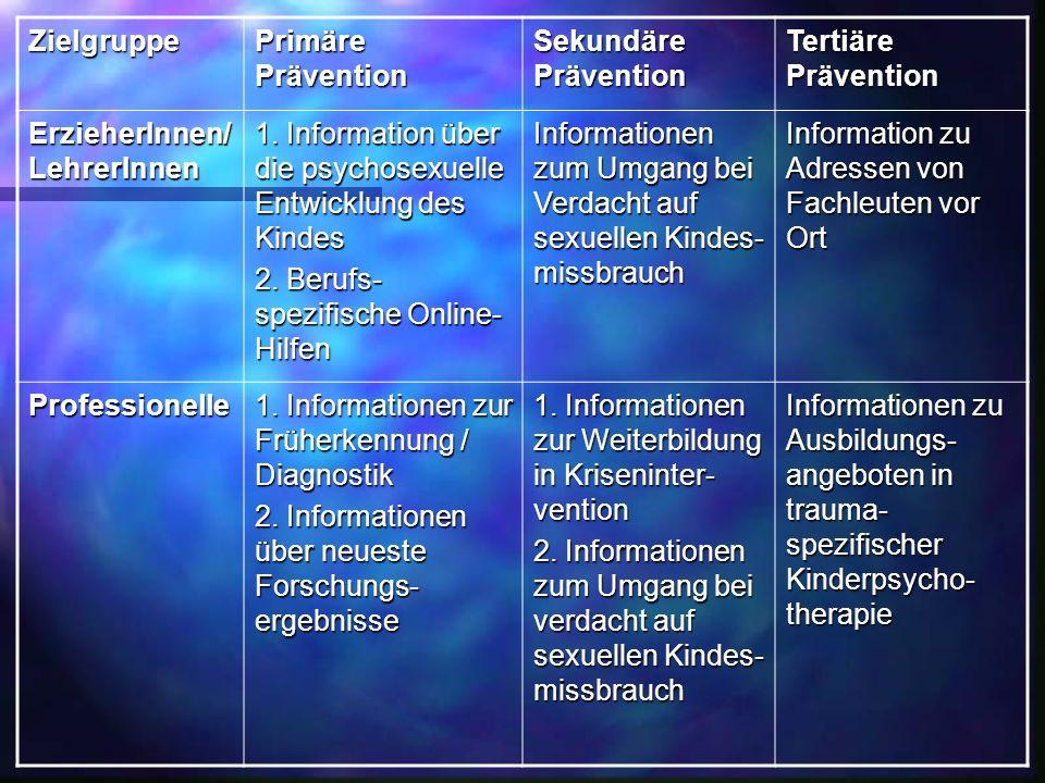 Zielgruppe Primäre Prävention. Sekundäre Prävention. Tertiäre Prävention. ErzieherInnen/ LehrerInnen.