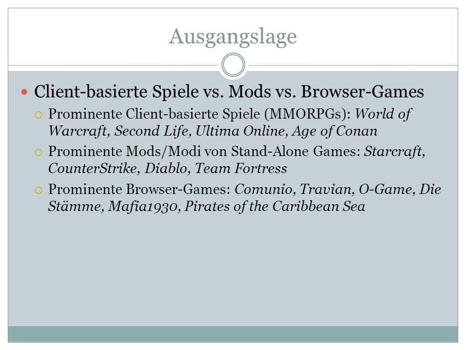 Ausgangslage Client-basierte Spiele vs. Mods vs. Browser-Games