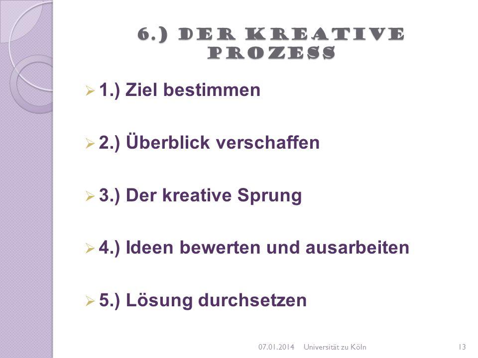 2.) Überblick verschaffen 3.) Der kreative Sprung
