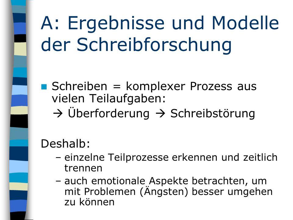 A: Ergebnisse und Modelle der Schreibforschung
