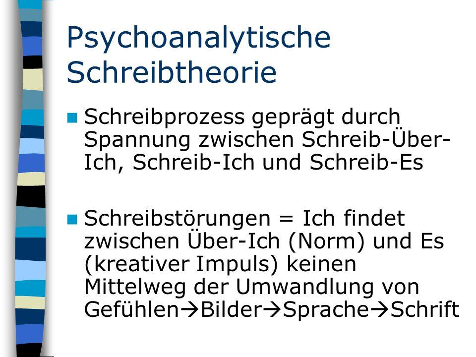 Psychoanalytische Schreibtheorie