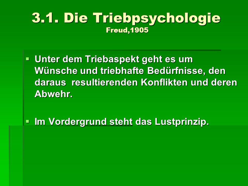 3.1. Die Triebpsychologie Freud,1905