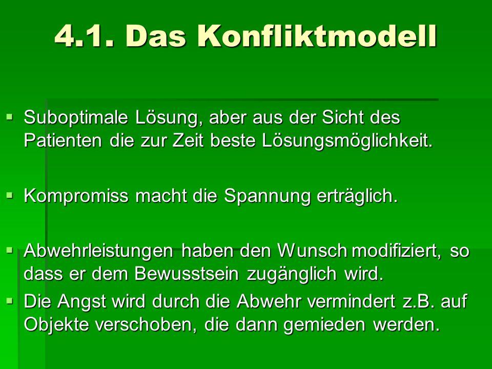4.1. Das KonfliktmodellSuboptimale Lösung, aber aus der Sicht des Patienten die zur Zeit beste Lösungsmöglichkeit.
