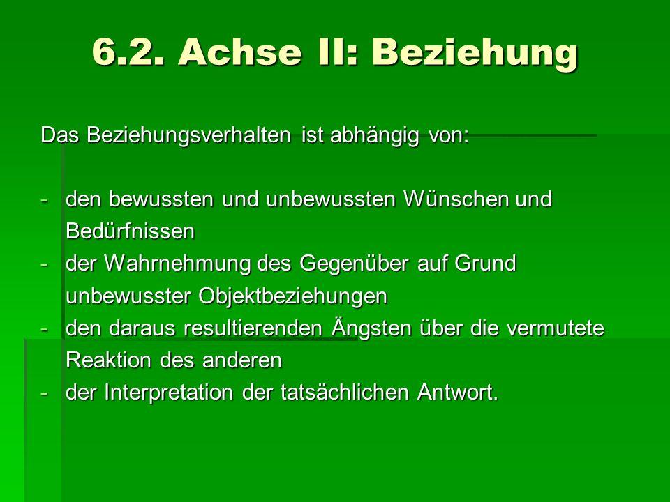 6.2. Achse II: Beziehung Das Beziehungsverhalten ist abhängig von: