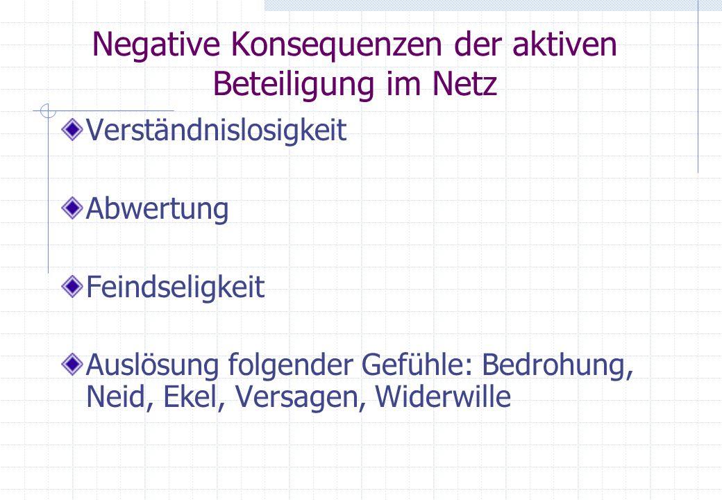Negative Konsequenzen der aktiven Beteiligung im Netz