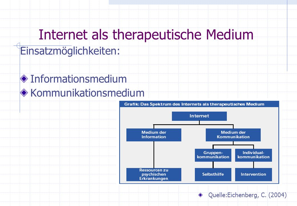 Internet als therapeutische Medium