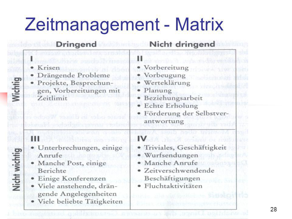 Zeitmanagement - Matrix