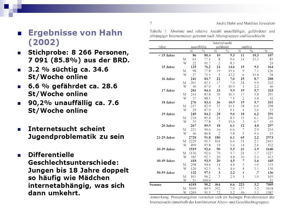 Ergebnisse von Hahn (2002)Stichprobe: 8 266 Personen, 7 091 (85.8%) aus der BRD. 3.2 % süchtig ca. 34.6 St/Woche online.
