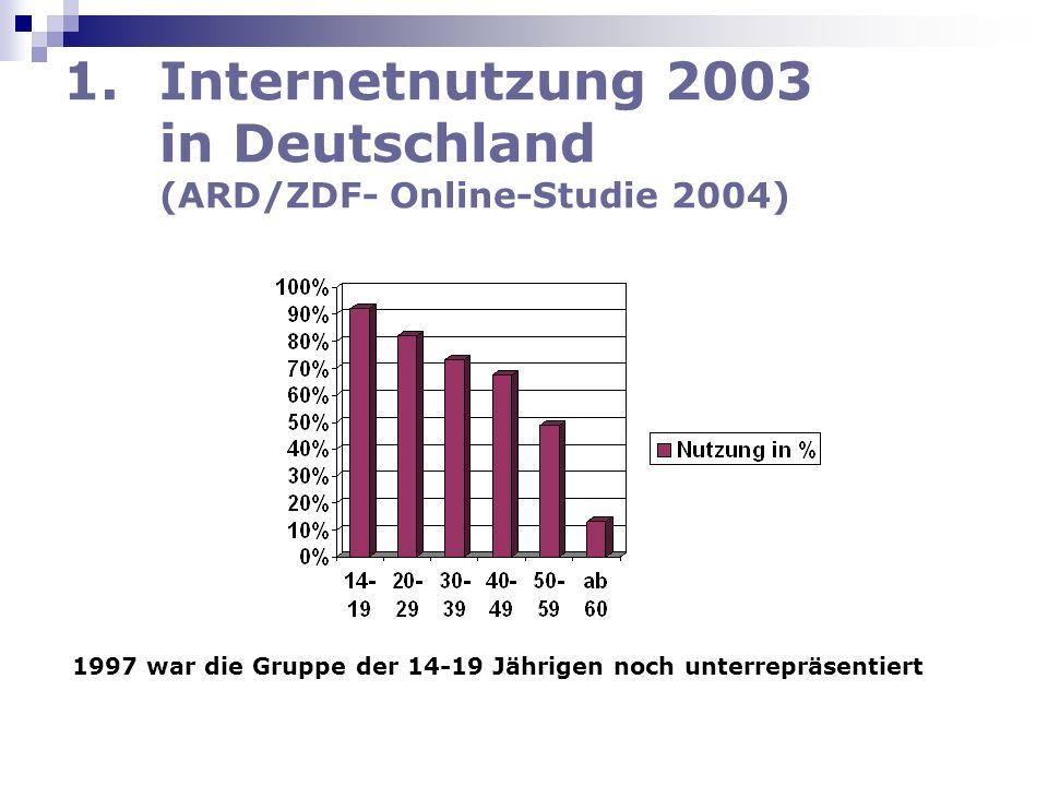 Internetnutzung 2003 in Deutschland (ARD/ZDF- Online-Studie 2004)