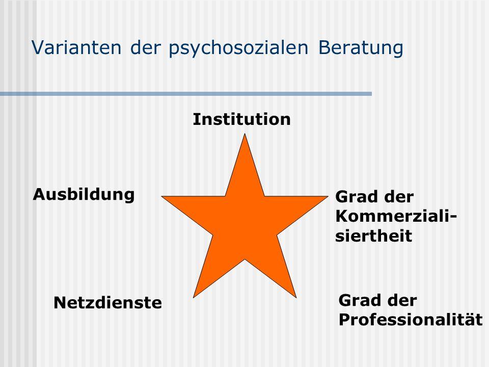 Varianten der psychosozialen Beratung