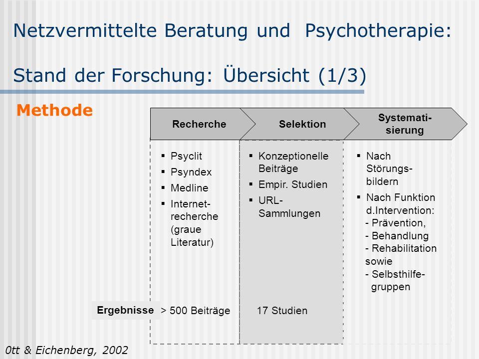 Netzvermittelte Beratung und Psychotherapie: Stand der Forschung: Übersicht (1/3)