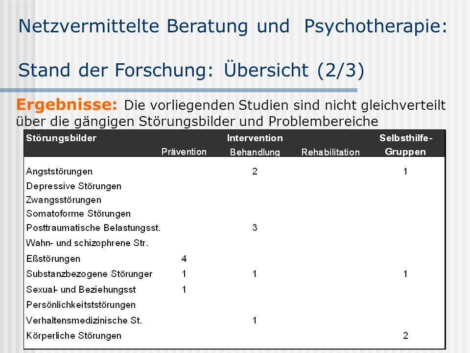 Netzvermittelte Beratung und Psychotherapie: Stand der Forschung: Übersicht (2/3)