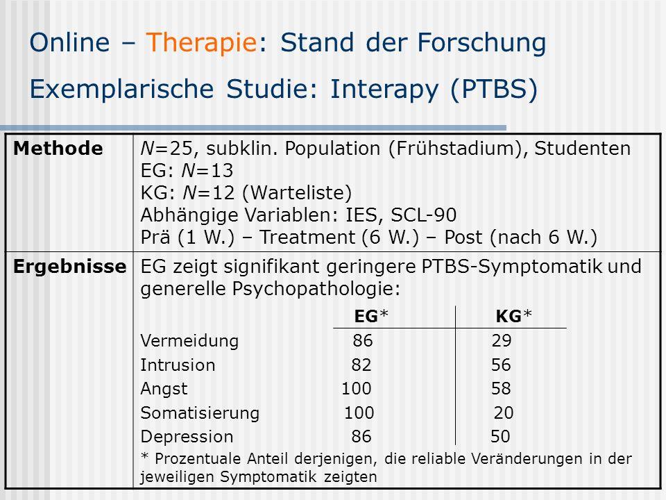 Online – Therapie: Stand der Forschung