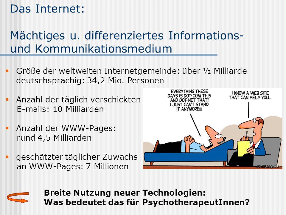 Das Internet: Mächtiges u