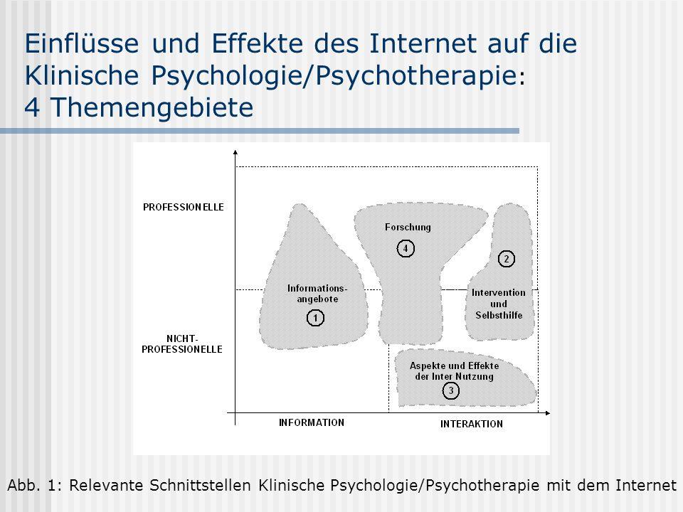 Einflüsse und Effekte des Internet auf die Klinische Psychologie/Psychotherapie: 4 Themengebiete