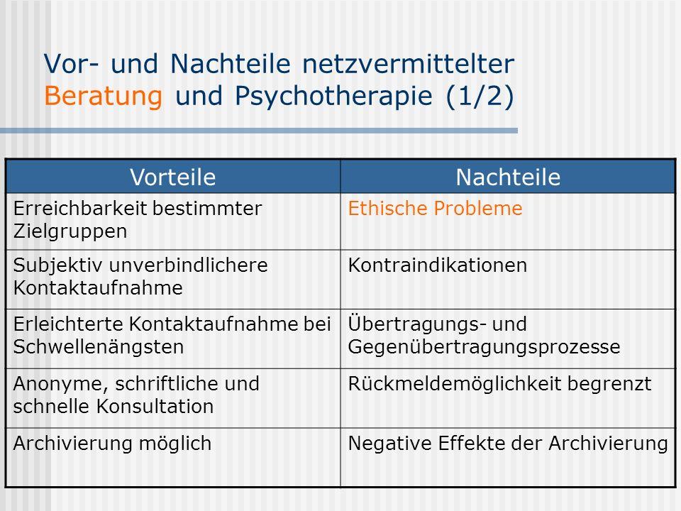Vor- und Nachteile netzvermittelter Beratung und Psychotherapie (1/2)