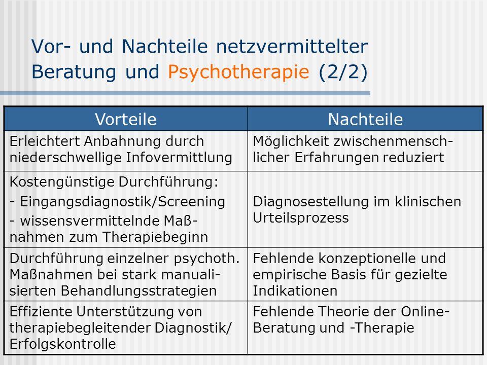 Vor- und Nachteile netzvermittelter Beratung und Psychotherapie (2/2)