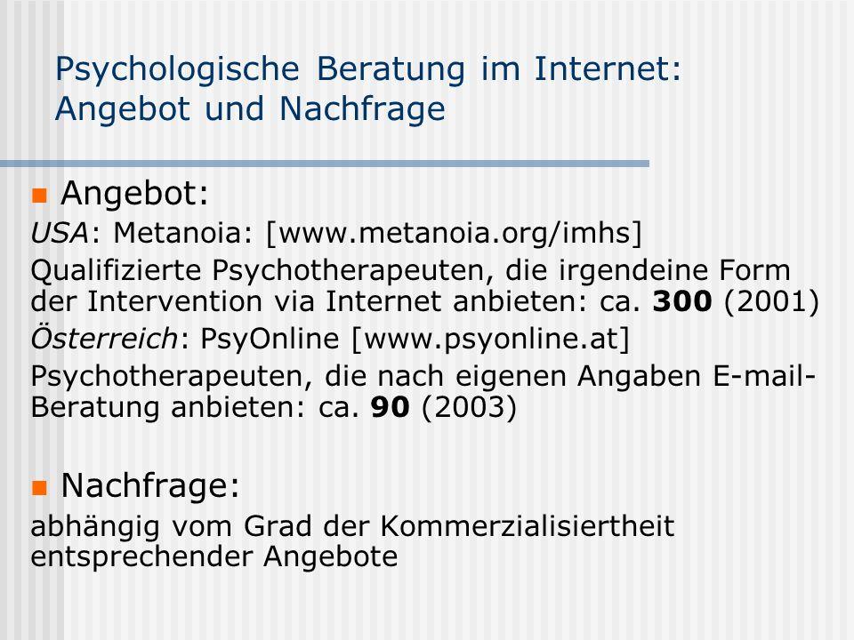 Psychologische Beratung im Internet: Angebot und Nachfrage