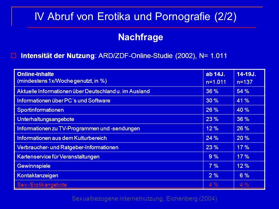 IV Abruf von Erotika und Pornografie (2/2)
