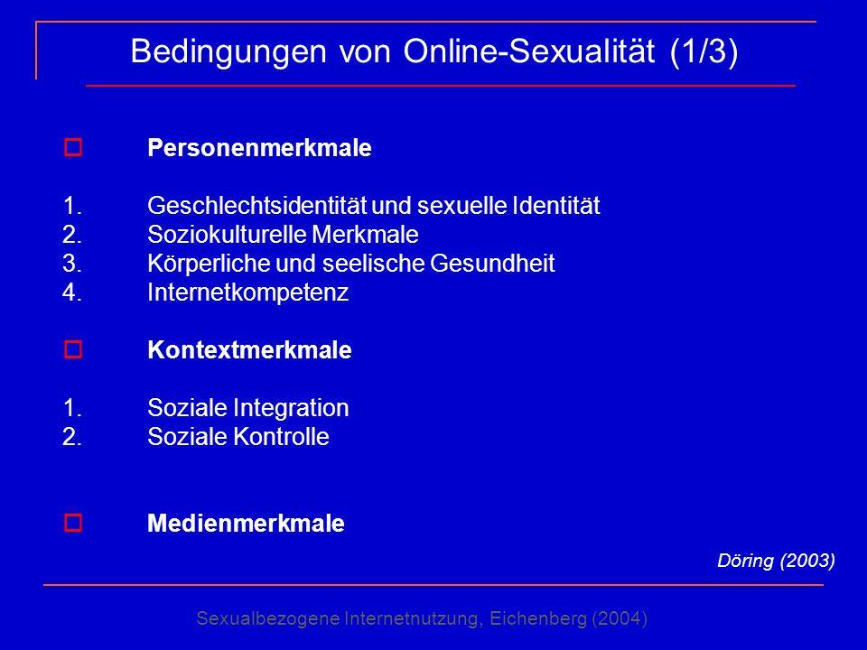 Bedingungen von Online-Sexualität (1/3)
