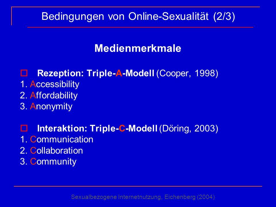 Bedingungen von Online-Sexualität (2/3)