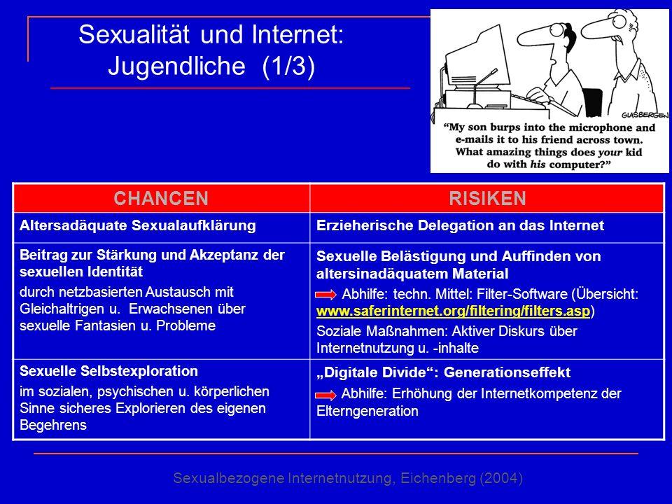 Sexualität und Internet: Jugendliche (1/3)