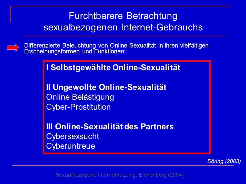 Furchtbarere Betrachtung sexualbezogenen Internet-Gebrauchs