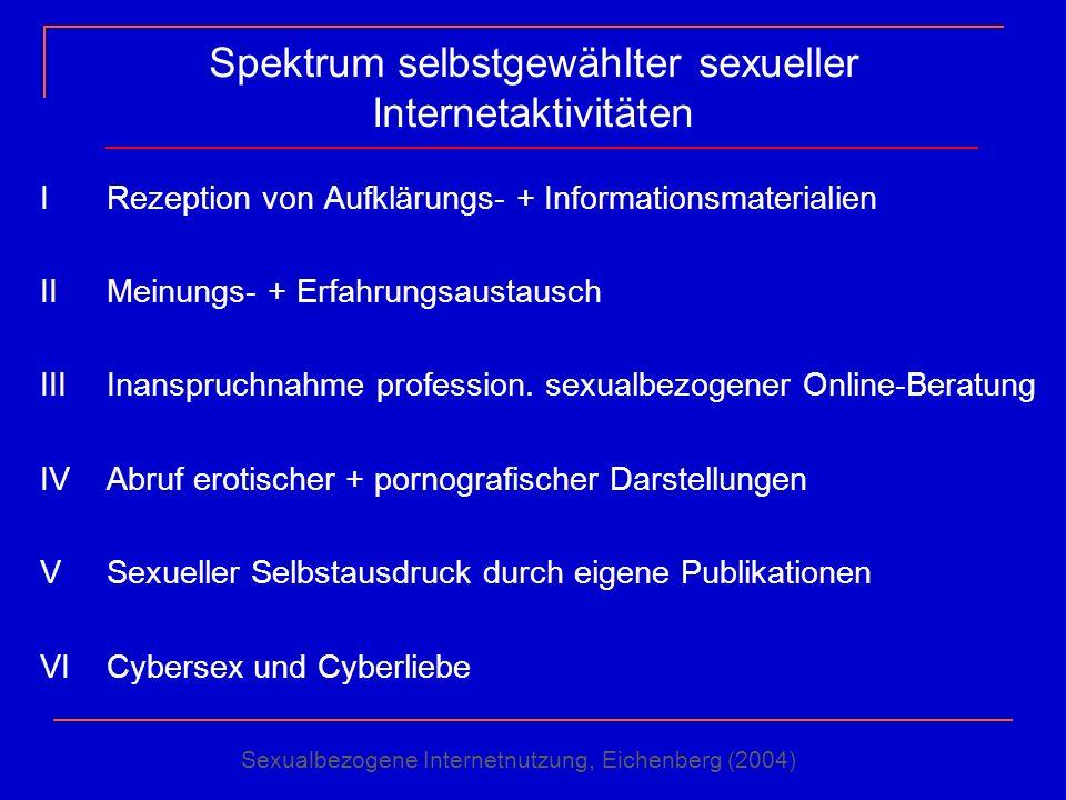 Spektrum selbstgewählter sexueller Internetaktivitäten