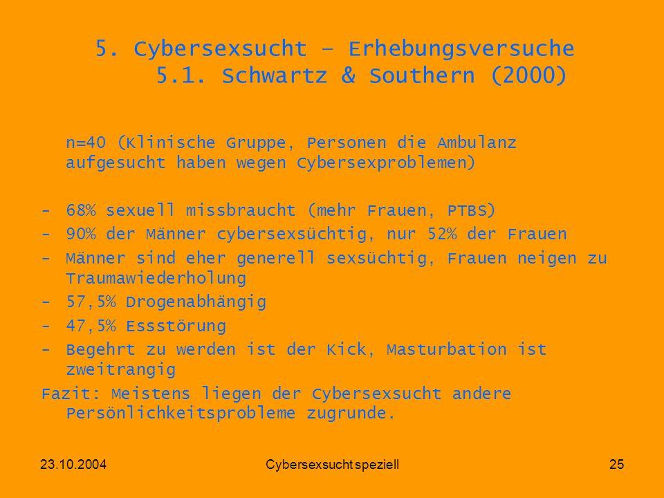 5. Cybersexsucht – Erhebungsversuche 5.1. Schwartz & Southern (2000)