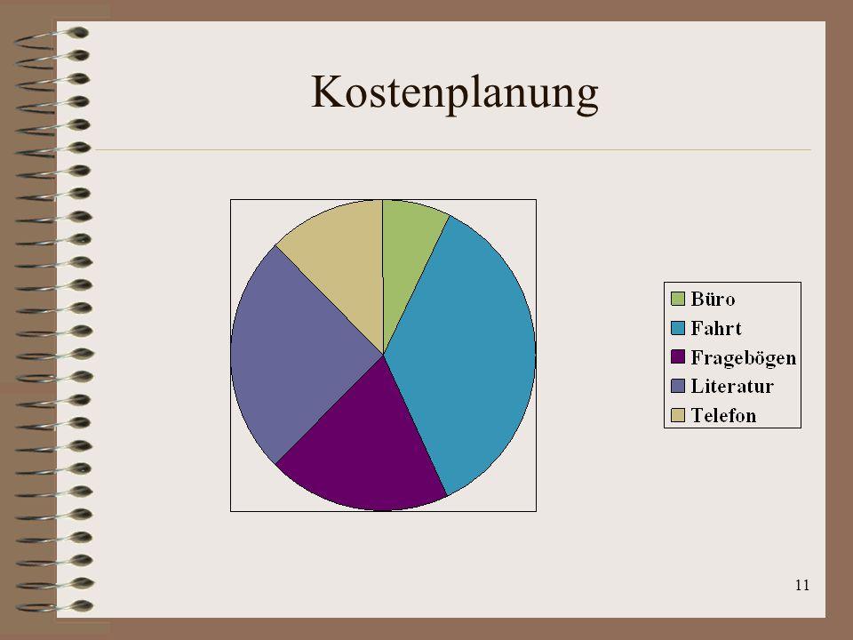 Kostenplanung